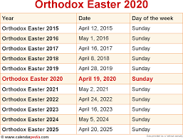 When is Orthodox Easter 2020?