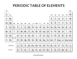 periodic table of elements free