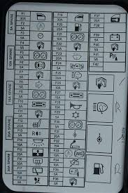 mini cooper fuse panel diagram wiring