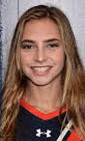 Pensacola FC - 2018 Regular Season - Roster - # - Abby Jacobs -