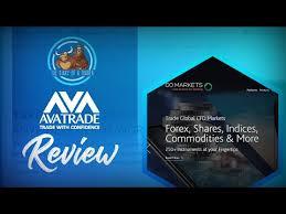 AVATrade Review 2020 | User Ratings, Bonus, Demo & More - YouTube