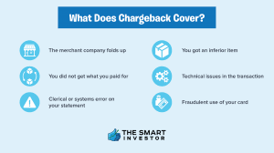 credit card chargeback process 101 how