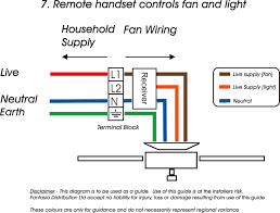 connect remote to ceiling fan ceiling