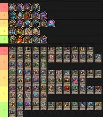 Minions and Hero Tier Lists, For all ...