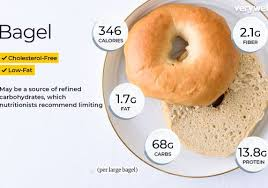 bagel nutrition facts and health benefits