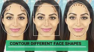 face shapes hindi deepti ghai sharma