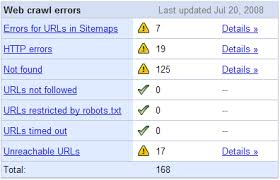 meta robots robots txt tutorial