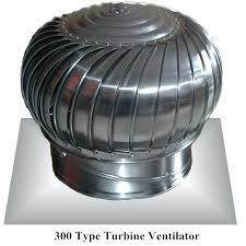 ventilation exhaust fan bathroom