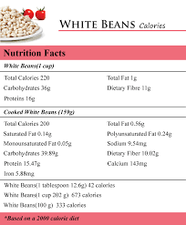 how many calories in white beans how