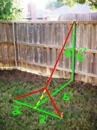 Fixing A Leaning Fence Post Metal Fence Post Fence Post Metal Fence Posts Fence Post Repair