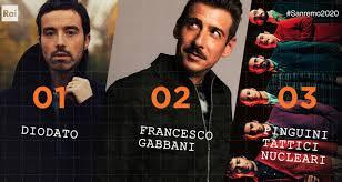 Sanremo 2020, la classifica finale