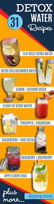31 detox water recipes
