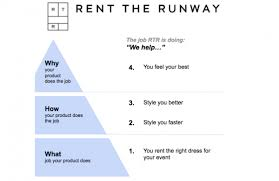 how the runway created a multi