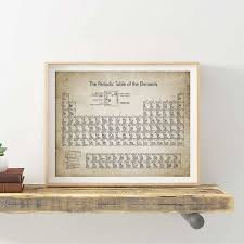 Periodic Table Of Elements Wall Art Prints And Poster Chemical Elements Canvas Painting Science Student Gift Kids Room Decor Painting Calligraphy Aliexpress