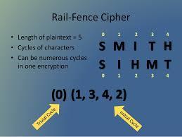 Rail Fence Cipher Presentation