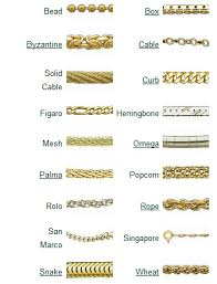 best 10 types of necklace chains