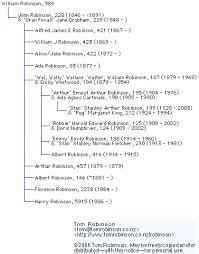 Tom Robinson — Robinson Family of Warwickshire, England; abt 1825–now