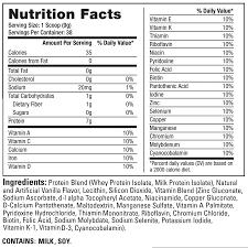 dr sears zone protein powder gluten