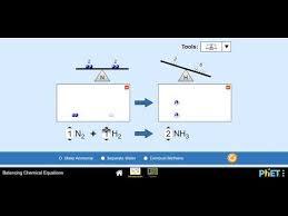 balancing chemical equations phet