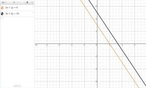 solution consider the equation 3x 2y 6