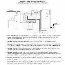 whole house 800gpd reverse osmosis