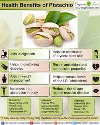 pistachio pestacio