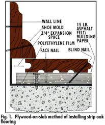 types of wood floor installation