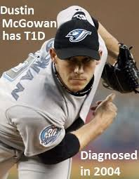 Dustin McGowan, #29, Pitcher for the Toronto Blue Jays, diagnosed ...