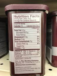 unsweetened calories nutrition