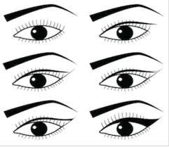 cat eyeliner tutorial for every eye