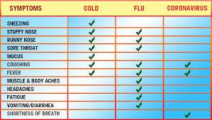 Coronavirus in Utah: What are the ...