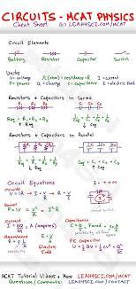 electronic formulas cheat sheet