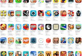 Apple thay đổi giá ứng dụng và in-app purchase trên App Store theo ...