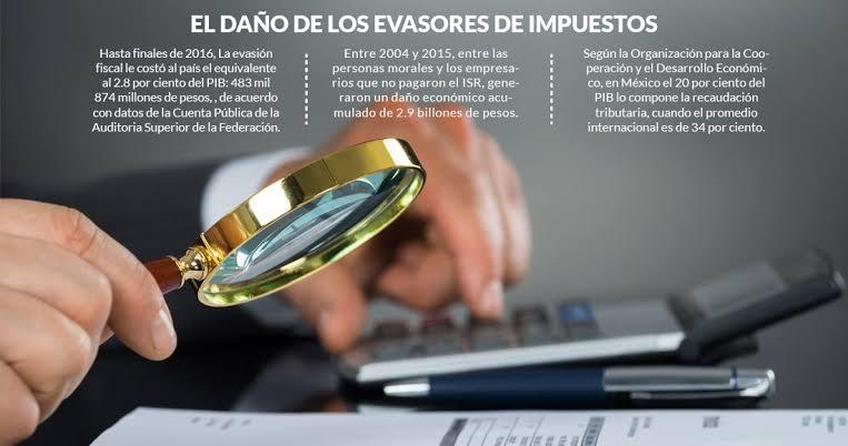 Resultado de imagen para evasion fiscal en mexico