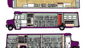 Bighouse Bus A Mobile Clothes Closet For Foster Care By Blake Melnick Kickstarter