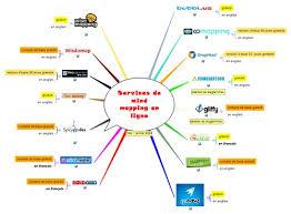 Services de mind mapping en ligne - Lettres et Cartes Heuristiques