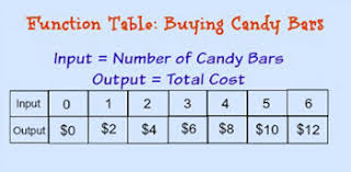 function table in math definition