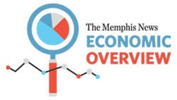 MEI Survey: Strong Memphis Economy Ahead in '17 - Memphis Daily News