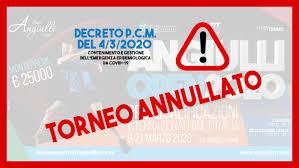 Società Ginnastica Angiulli | ANNULLAMENTO TORNEO ANGIULLI OPEN 2020