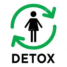 Image result for eye catching detox pics