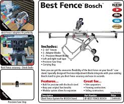 Best Fence Fastcap Woodworking Tools Woodworking Tools Used Woodworking Tools Woodworking