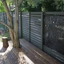 Fence Fashion 11 Ways To Add Curb Appeal With Horizontal Stripes Gardenista