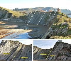 145 años de Investigaciones Geológicas en el Flysch Deba-Zumaia ...
