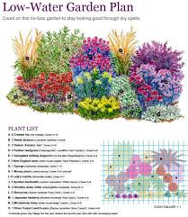 41 zone 5 perennial garden layout plans