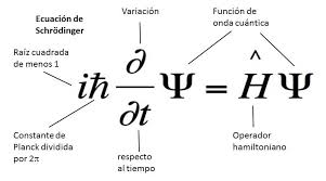 Resultado de imagen de La ecuación de Schrödinger