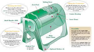 sunmar garden composter 200 400 how