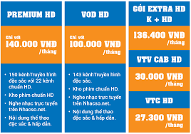 Khuyến mãi lắp đặt cáp quang FPT quận 12 HCM - FPT Telecom - Lắp mạng FPT, truyền  hình FPT