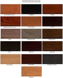cabinet door finishes styles