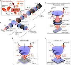 quanative phase imaging