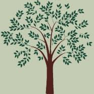 Nature Decal Nature Wall Quote Tree Decal Simple Stencils